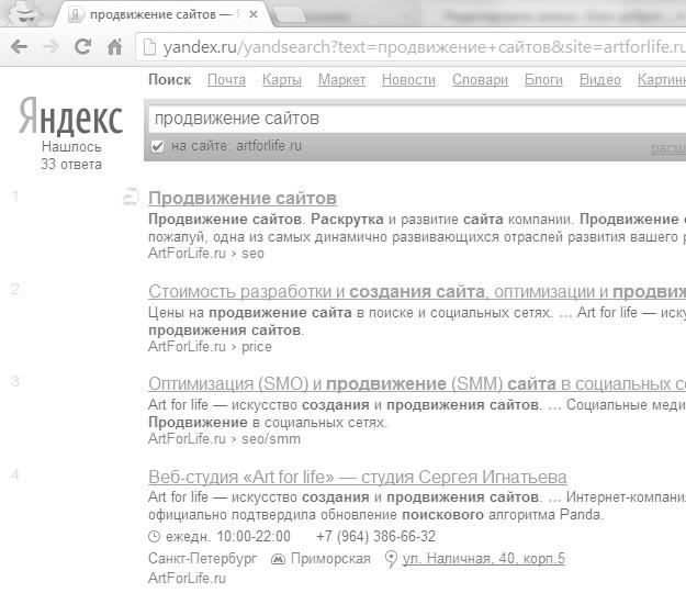 Релевантность страниц для сайта artforlife.ru по запросу продвижение сайтов